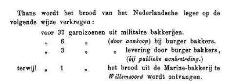 1885 bakkerijen