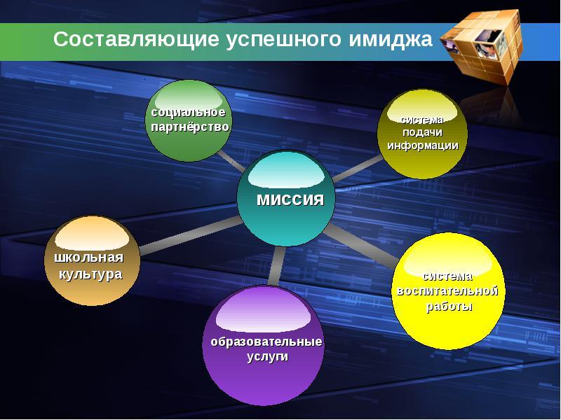 вакансии специалист в некоммерческих организациях