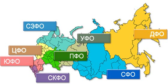 Ресурсные Центры (региональные сайты) поддержки некоммерческих организаций (СО НКО)