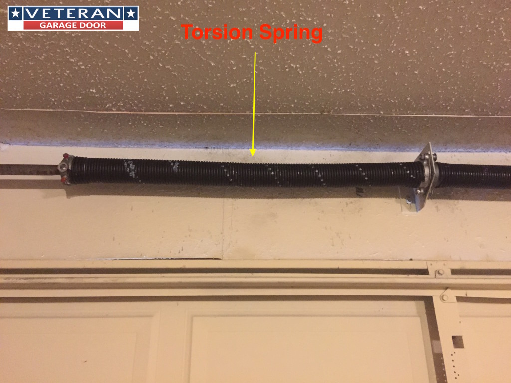 torsion springs for garage door oiling