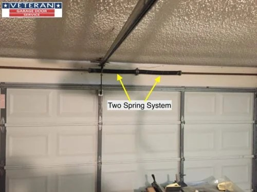 If I add insulation to my garage door do I need to change