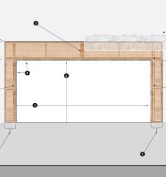 how to frame a garage door opening [ 1802 x 1005 Pixel ]