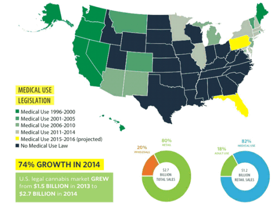 Legal Marijuana Is The Fastest-Growing Industry In The U.S. Report Pg 02