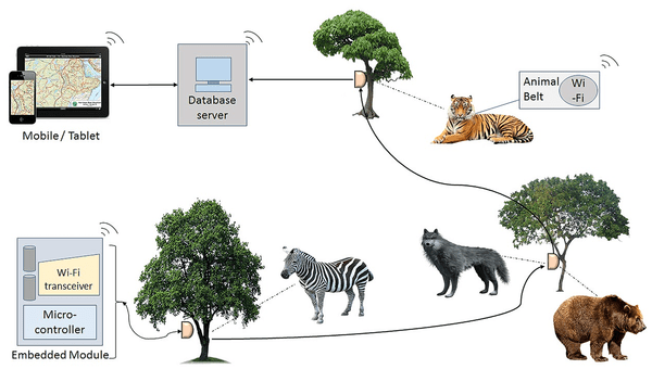 Figure978-1-5225-5640-4.ch001.f01