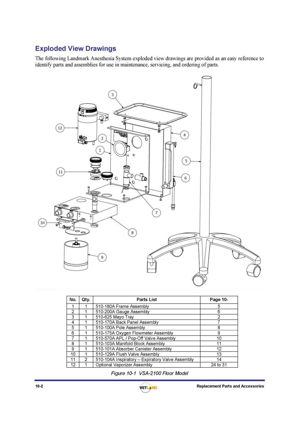 medium resolution of landmark vsa 2100 small animal veterinary anesthesia machine