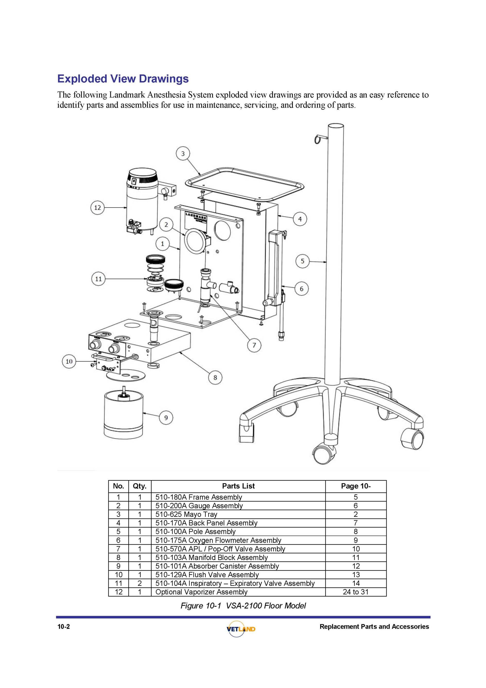hight resolution of landmark vsa 2100 small animal veterinary anesthesia machine