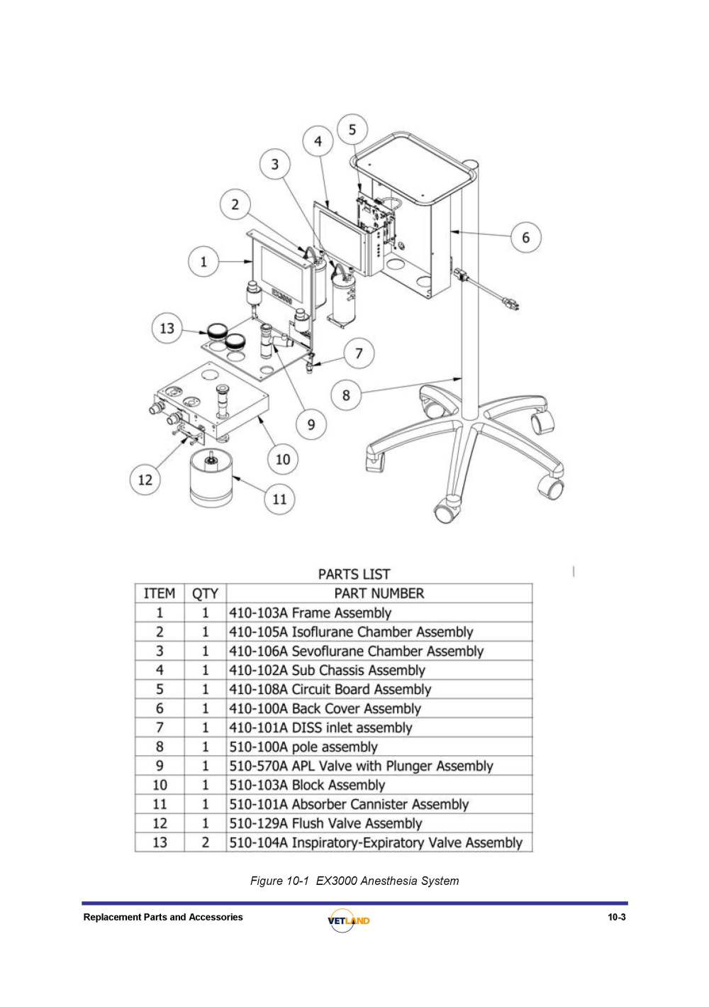 medium resolution of  ex3000 electronic veterinary anesthesia machine view larger image