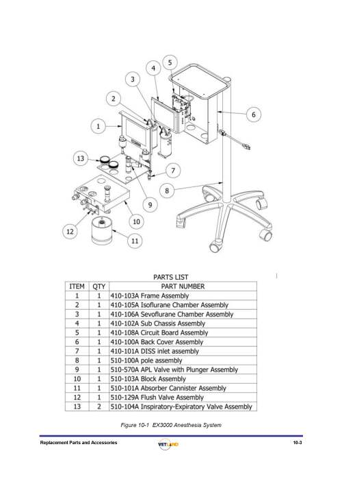 small resolution of  ex3000 electronic veterinary anesthesia machine view larger image