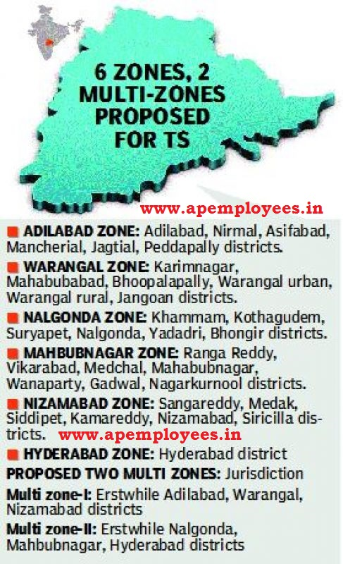 1Zone wise Districts in Telangana State • TELANGANA JR VETERINARY DOCTOR SURVEY 6 Zonal