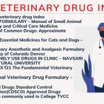 Veterinary Drug INDEX