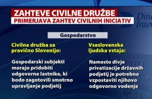 POP TV klub civilna družba