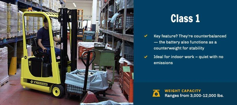 4 prong forklift scosche wiring diagram loc2sl types of forklifts features benefits classifications guide
