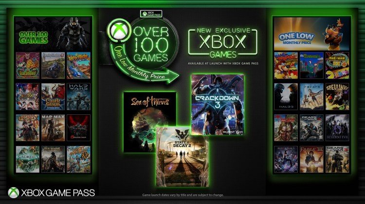 Gamers Win With Xbox Game Pass Announcement