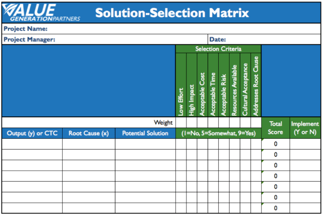 Generating Value By Using A Solution Selection Matrix