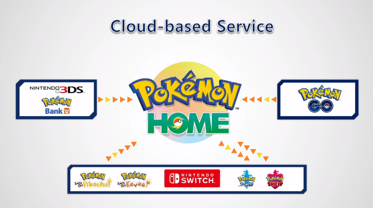 From Pokemon GO to Pokemon HOME at a cost