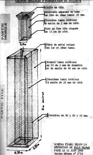 Cyanide Chemistry at Auschwitz