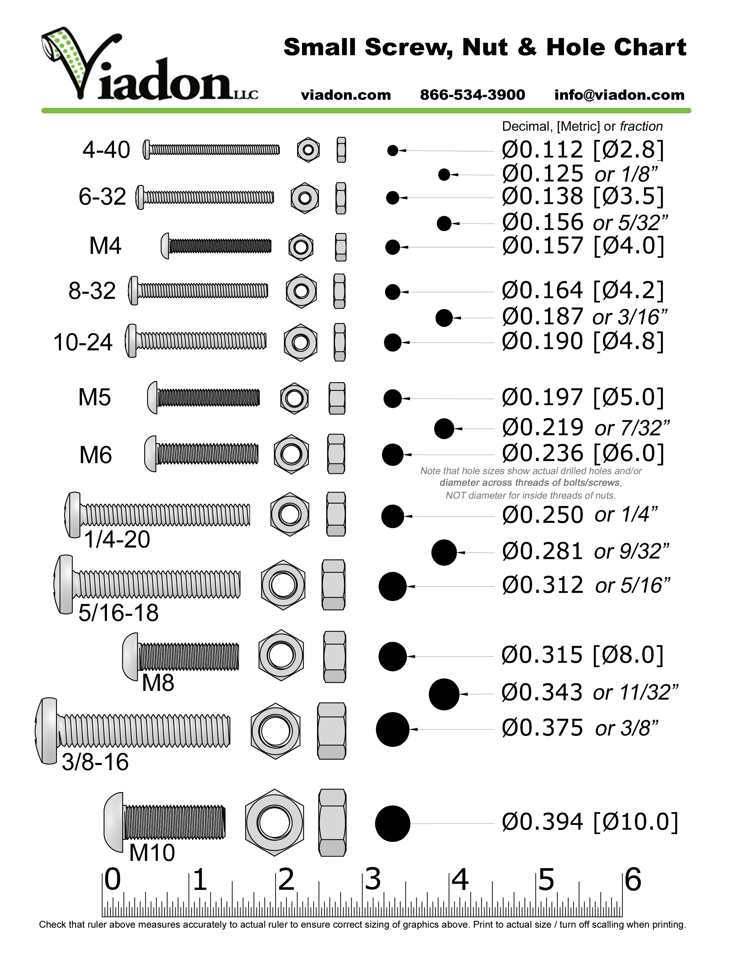 metric conversion diagram 3 5mm audio jack wiring common fraction to decimal chart 9 best
