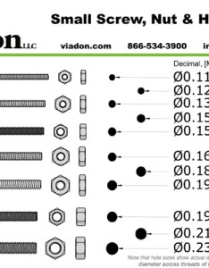 also conversion charts rh viadon