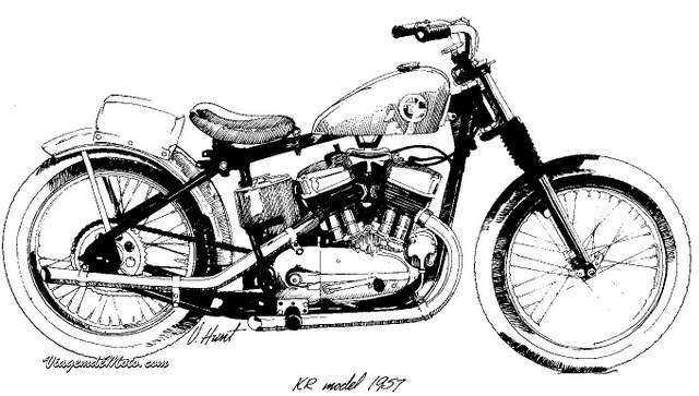 A historia da Harley-Davidson Sportster