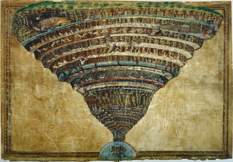 Mapa do Inferno de Botticelli