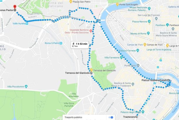 Cosa vedere a Roma itinerario