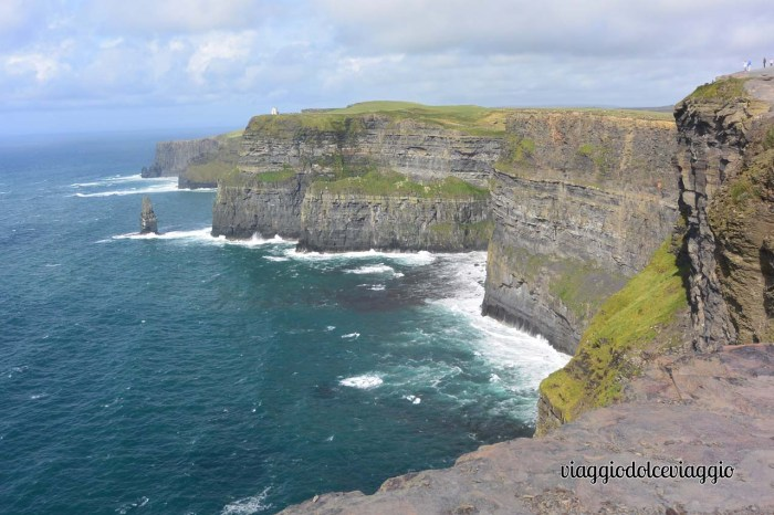 Irlanda-Cliff-of-Moher