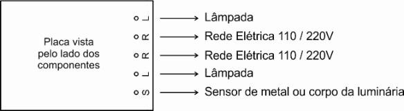 esquema de ligação dos fios_sensor de toque_placa eletrônica