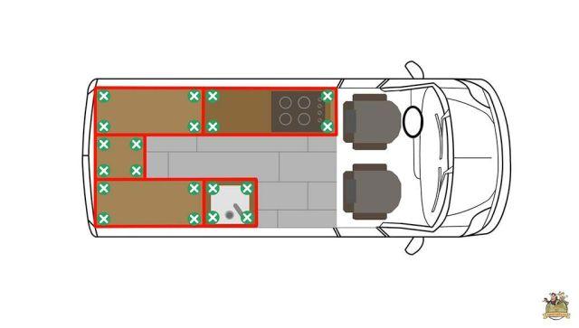 anclar los muebles en una furgoneta
