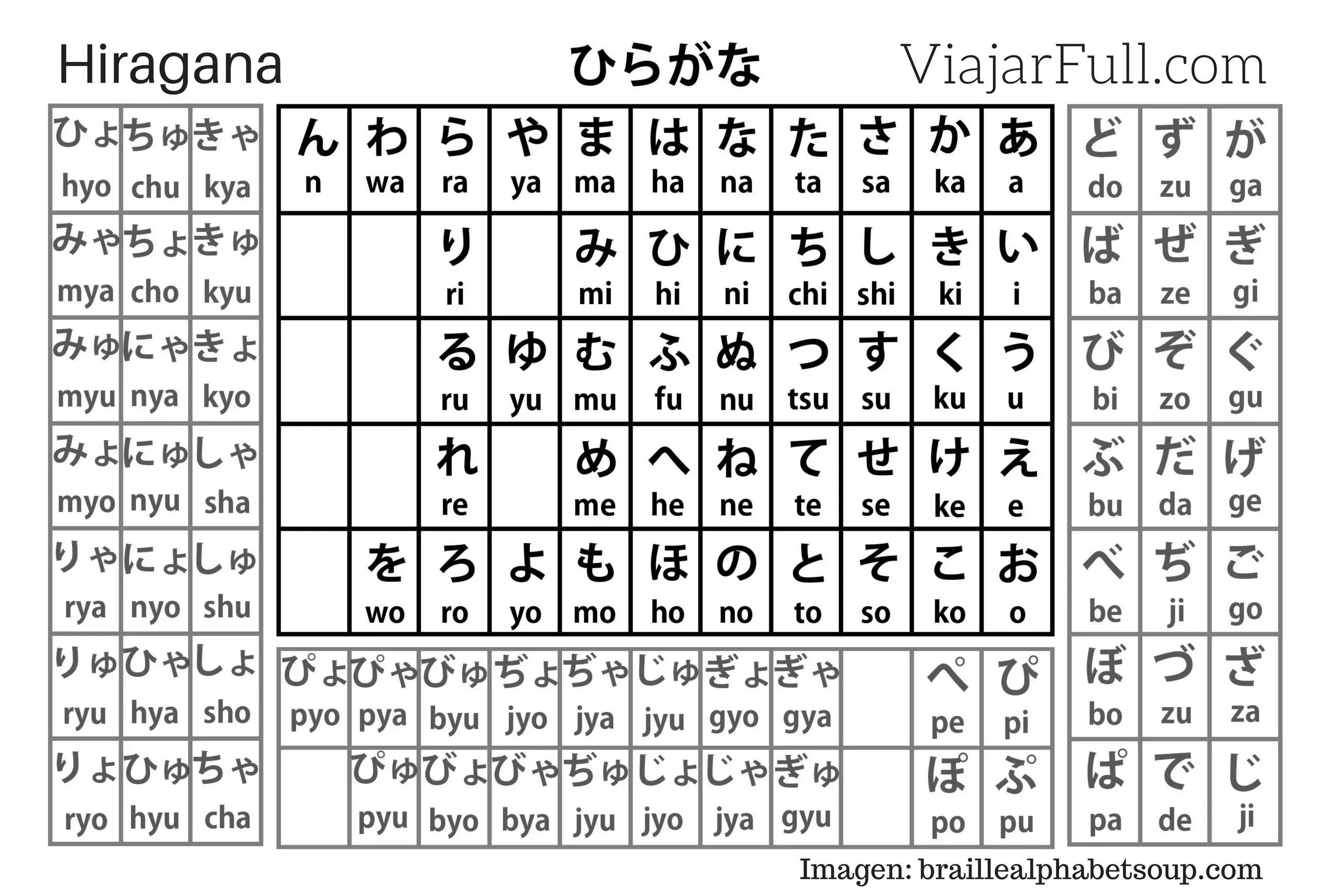 Que Idioma Se Habla En Tokio Japon