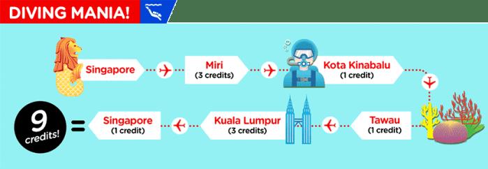 AirAsia Asean Pass itinerario 4