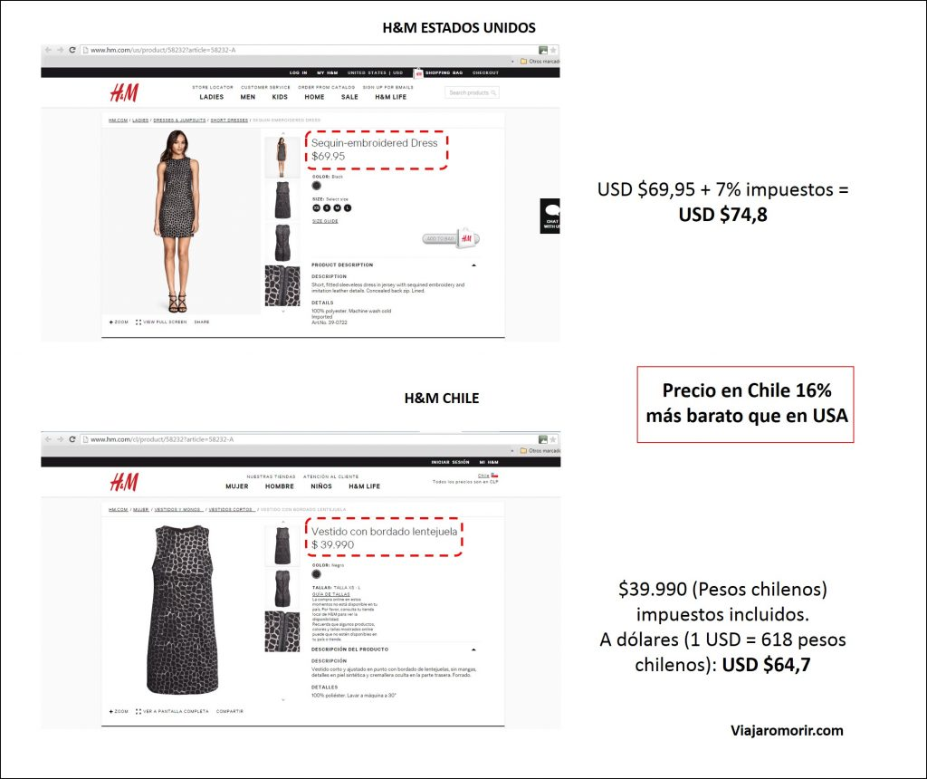H&M Chile vestido con bordado