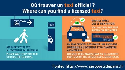 Onde encontrar um táxi oficial