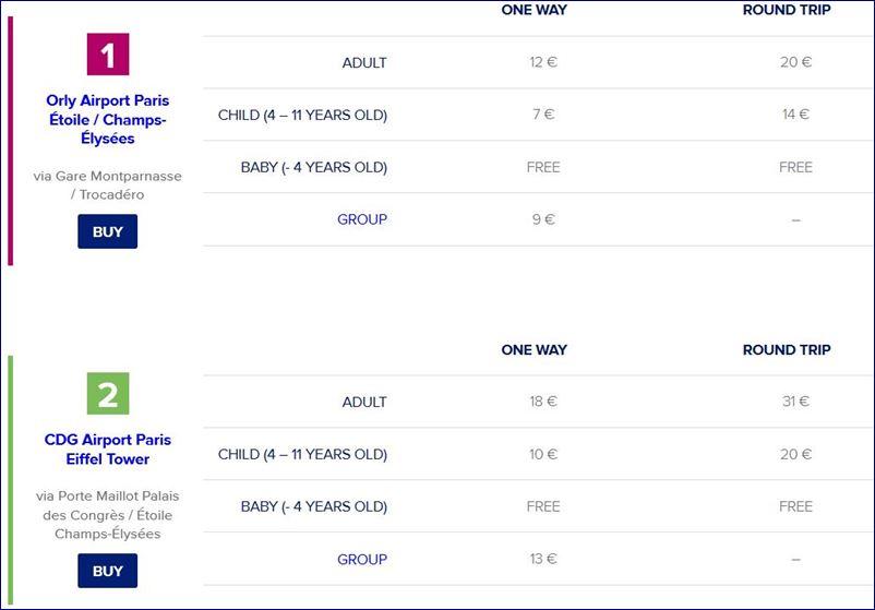 Preços Le Bus Direct linhas 1 e 2 (fonte: lebusdirect.com). Blog Viajar o Mundo
