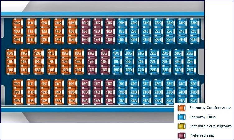 Economy Comfort do 787 da KLM