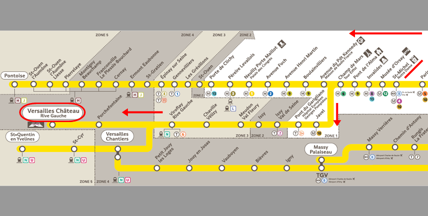 Mapa RER C (fonte: www.transilien.com)
