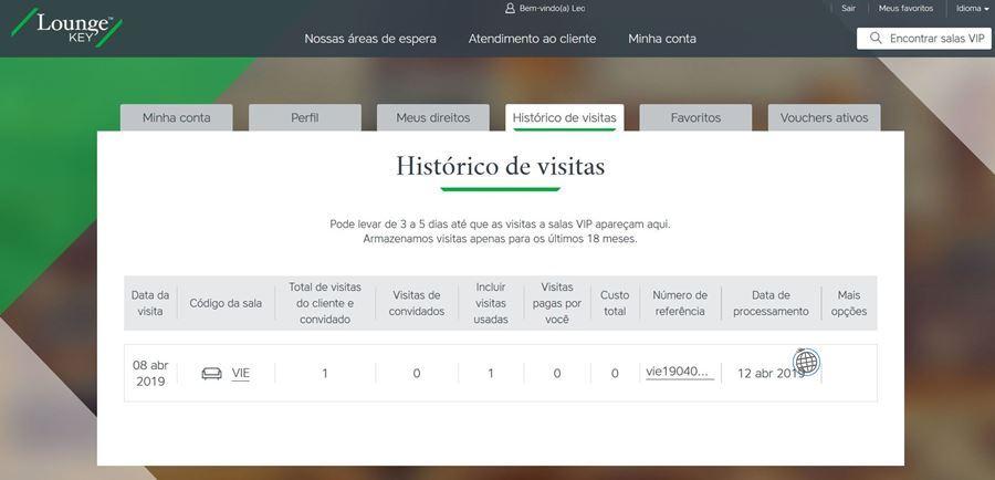 Histórico de visitas - Visa Infinite LoungeKey. Blog Viajar o Mundo
