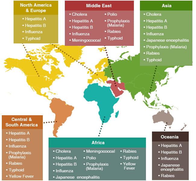 Vacunas por continente