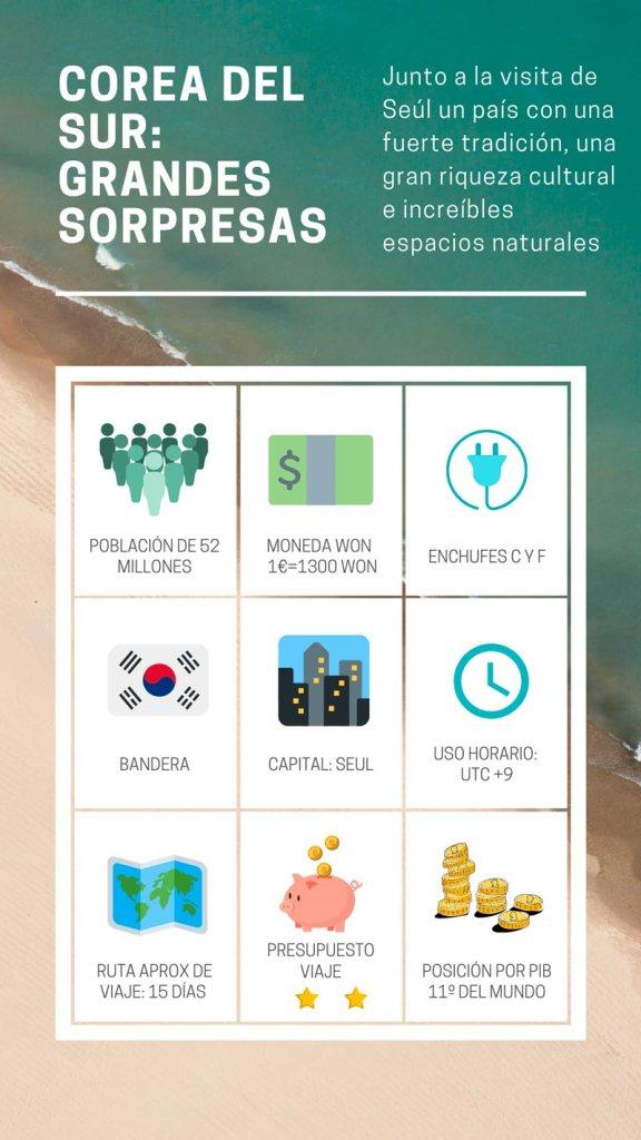 Como organizar tu propio viaje a Corea del Sur