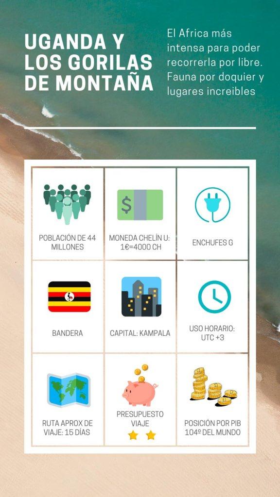 Como organizar tu propio viaje a Uganda