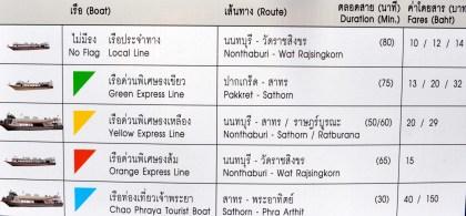 Tarifas Barco Bangkok