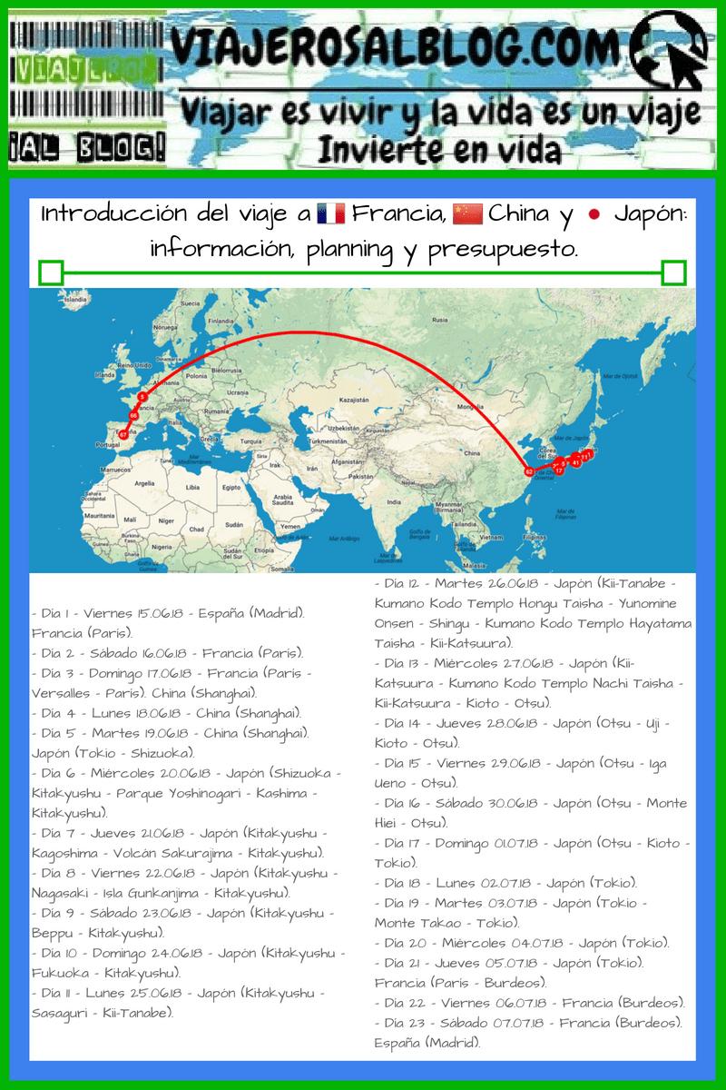 Introducción del viaje a Francia, China y Japón: información, planning y presupuesto.