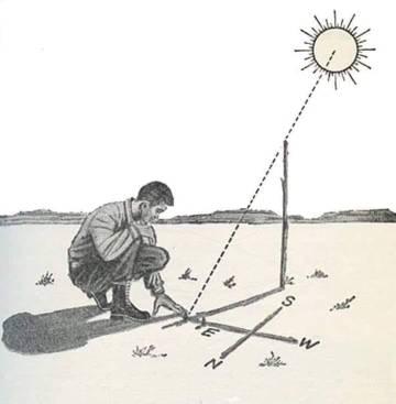 Cómo usar una brújula: 5 pasos a conocer para orientarte 1