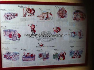 curioso cuadro donde se detallan, mes a mes, las tareas del arte vinícola