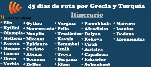 Cartel Ruta Autocaravana Grecia y Turquía Itinerario