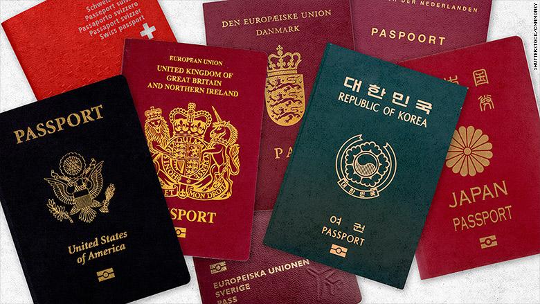 Pasaportes del mundo