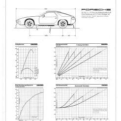 1979 Porsche 928 Broch TD4