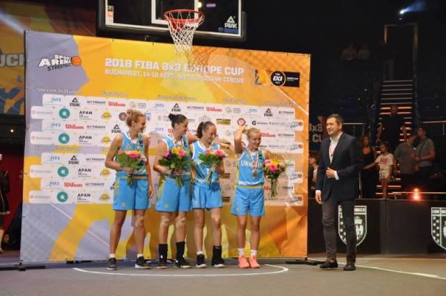 Baschet FIBA