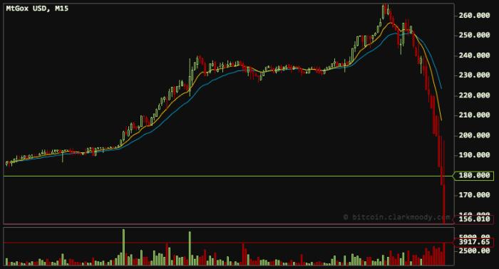 bitcoin-chart-1