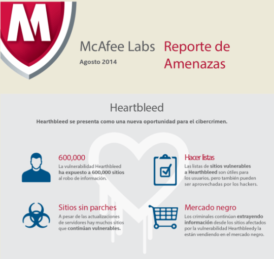 mcafee labs1