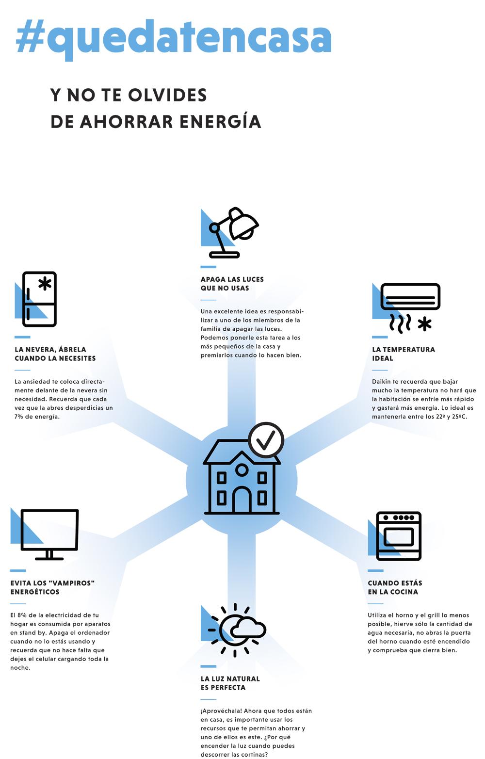 Daikin Infographic B